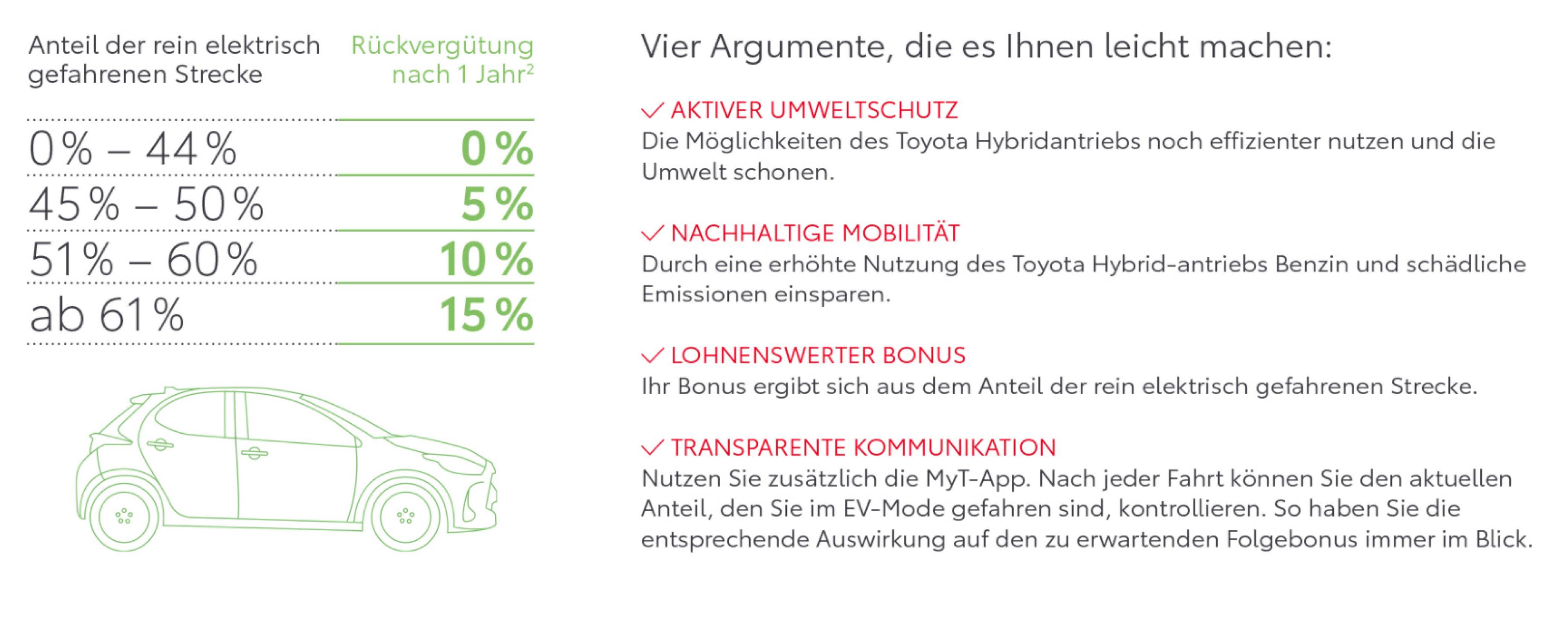 Hybridversicherung_Rückvergütung.jpg